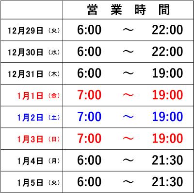 福山東インターSS営業時間