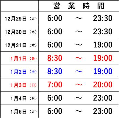 セルフ福山平成大学前SS営業時間